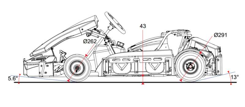 GT4R - Technical plan