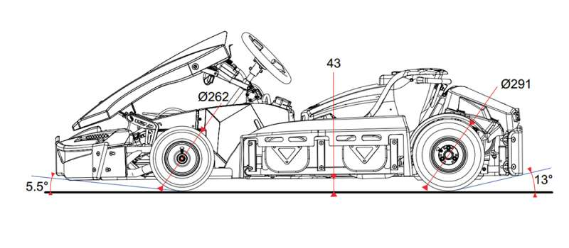 GT5R - Technical plan