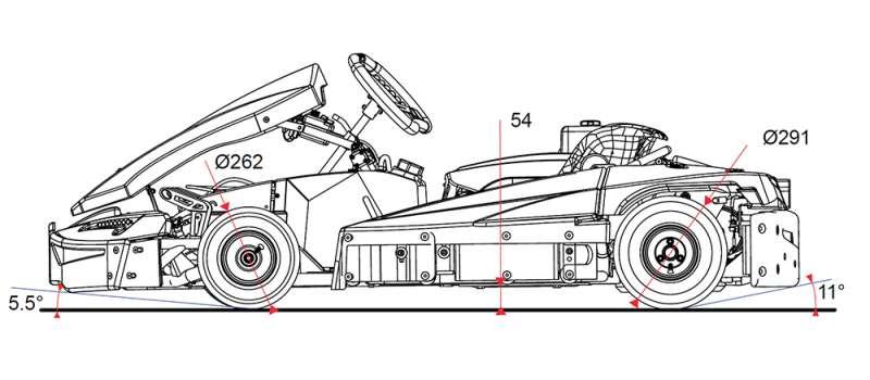 SR5 - Piano tecnico