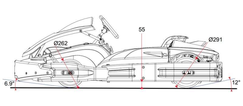 RTX - Technical plan